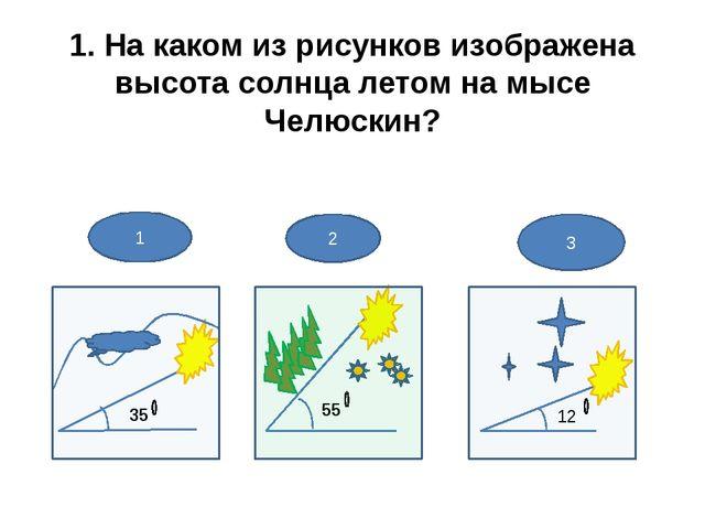 1. На каком из рисунков изображена высота солнца летом на мысе Челюскин? 35 5...