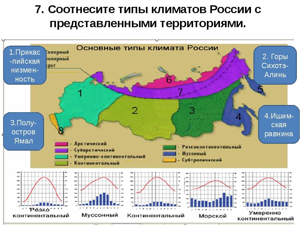 10. По каким причинам некоторые территории России превращаются в экологически...