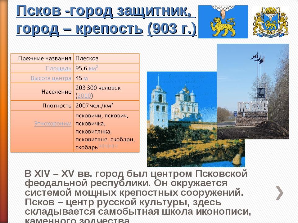 Псков -город защитник, город – крепость (903 г.) ...