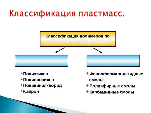 Полиэтилен Полипропилен Поливинилхлорид Капрон Классификация полимеров по отн...