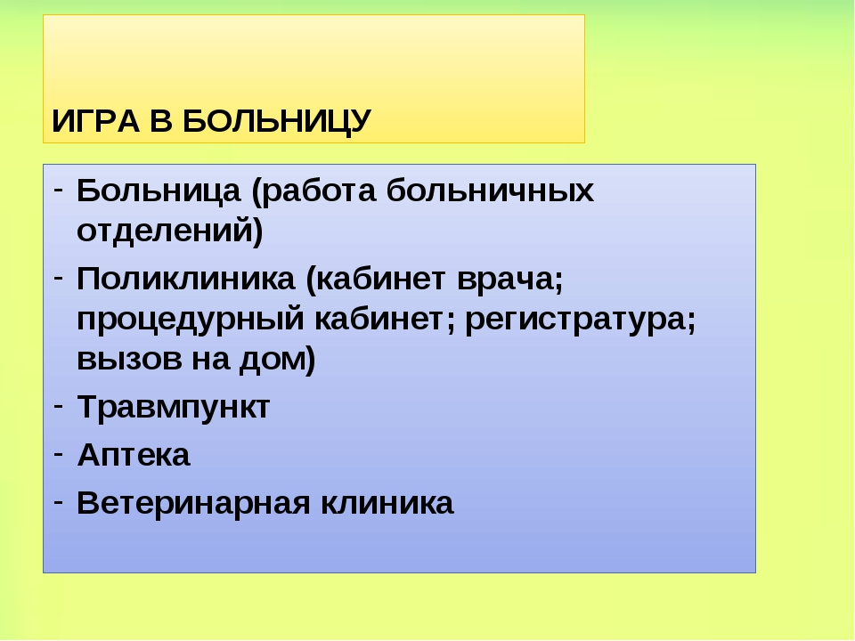 ИГРА В БОЛЬНИЦУ Больница (работа больничных отделений) Поликлиника (кабинет в...