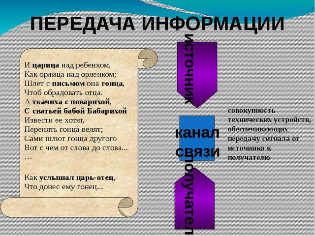 ПЕРЕДАЧА ИНФОРМАЦИИ источник канал связи получатель совокупность технических...