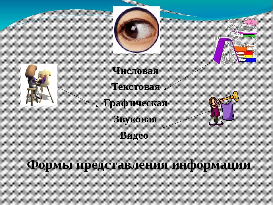 Числовая Текстовая Графическая Звуковая Видео Формы представления информации