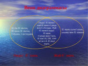 Венн диаграммасы Ондық бөлшек Жай бөлшек Бүтін бөліктен, бөлшек бөліктен, үті