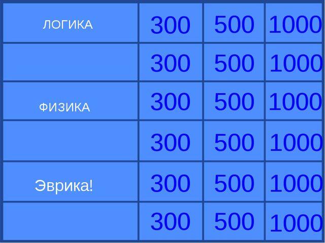 ЛОГИКА ФИЗИКА Эврика! 1000 1000 1000 1000 1000 1000 300 300 300 300 300 300...