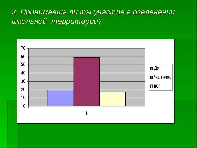 3. Принимаешь ли ты участие в озеленении школьной территории?
