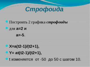 Строфоида Построить 2 графика строфоиды для а=2 и а=-5. Х=a(t2-1)/(t2+1), Y=