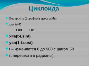 Циклоида Построить 2 графика циклоиды для а=2 L=3 L=1. x=a(t-Lsint) y=a(1-Lco