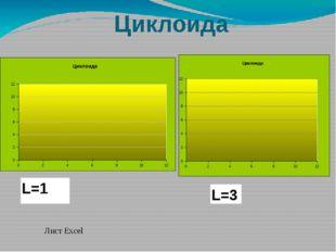 Циклоида Лист Excel L=1 L=3