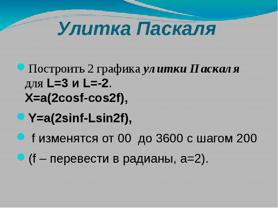 Улитка Паскаля Построить 2 графика улитки Паскаля для L=3 и L=-2. Х=a(2cosf-c...