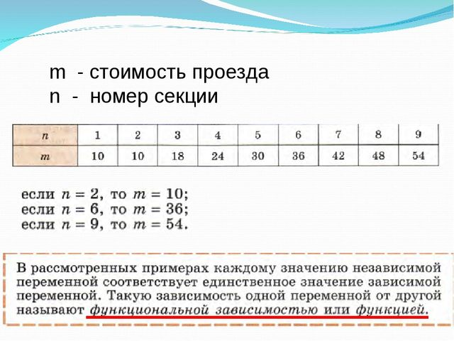 m - стоимость проезда n - номер секции