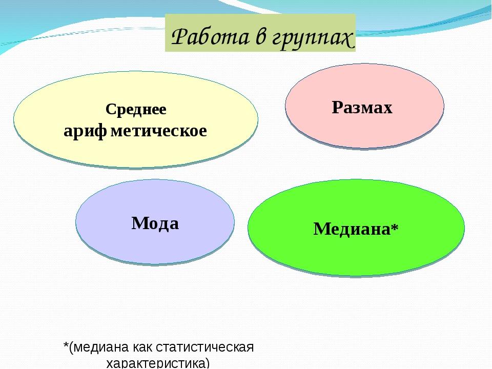 Среднее арифметическое Размах Мода Медиана* *(медиана как статистическая хара...