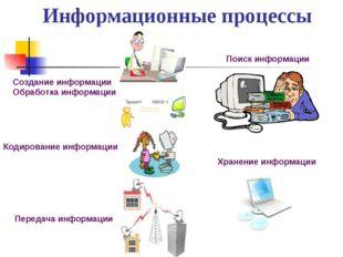 Информационные процессы Создание информации Обработка информации Хранение инф