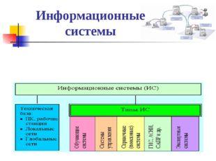 Информационные системы это система, построенная на базе компьютерной техники,