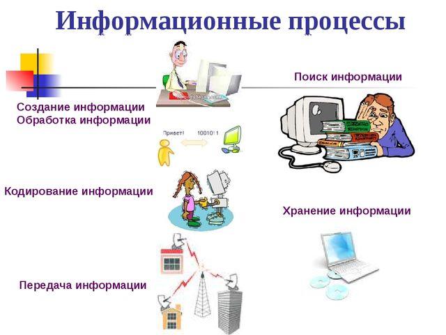 Информационные процессы Создание информации Обработка информации Хранение инф...