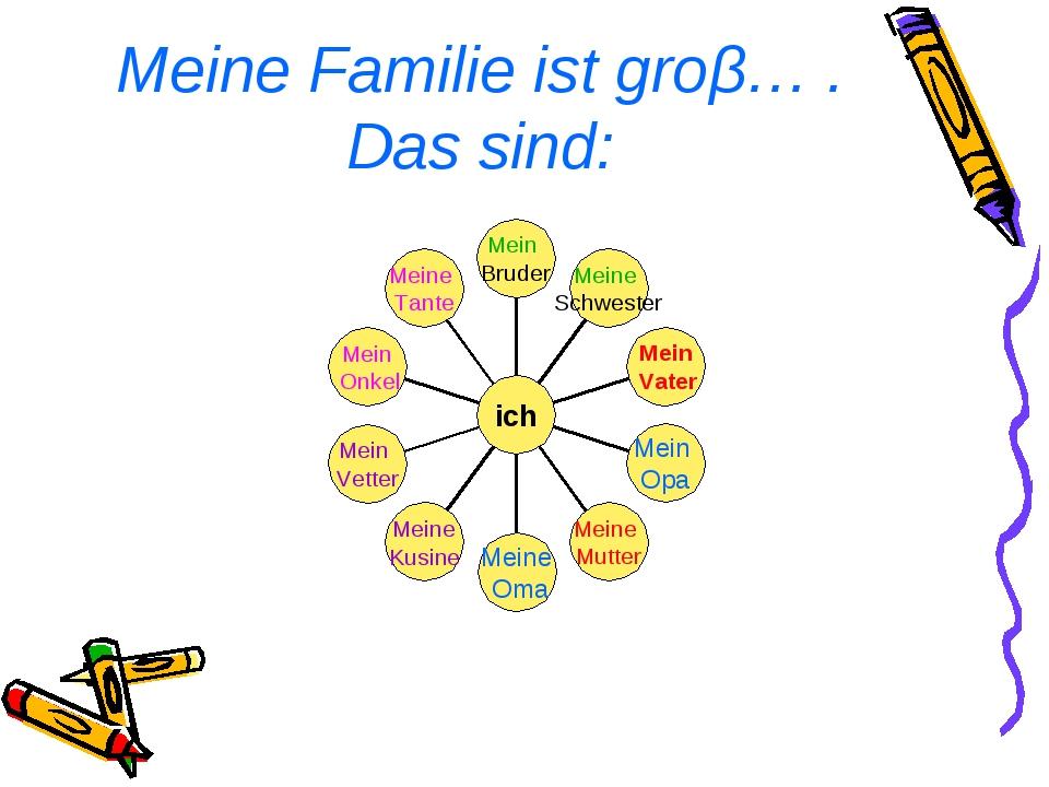Meine Familie ist groβ… . Das sind: