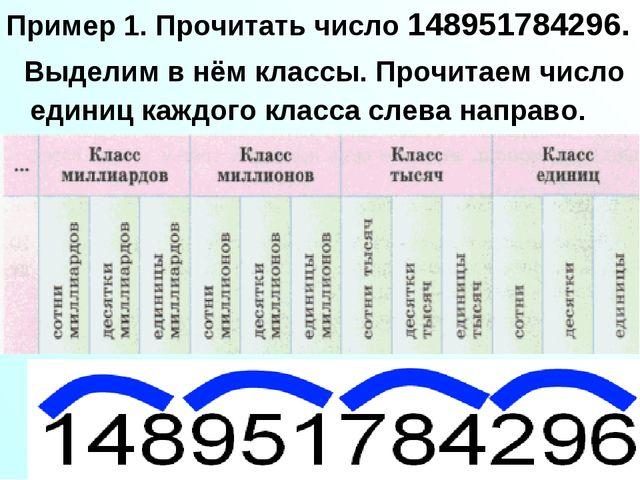Пример 1. Прочитать число 148951784296. Выделим в нём классы. Прочитаем число...