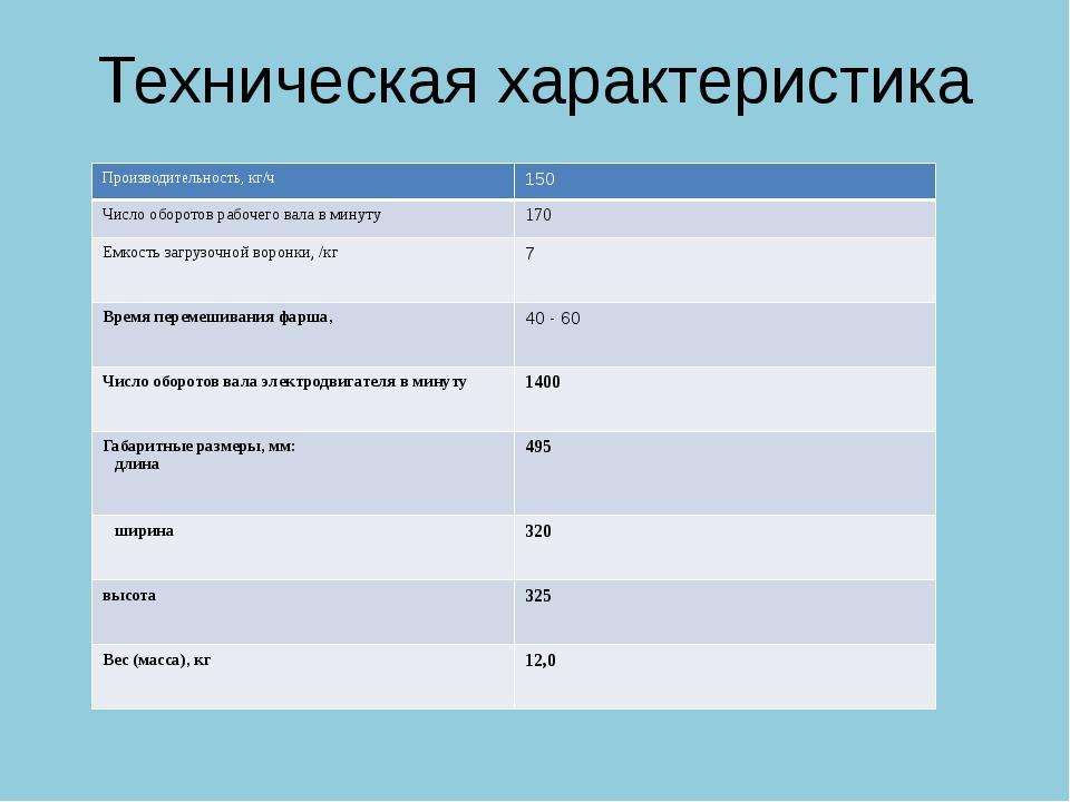 Техническая характеристика Производительность, кг/ч 150 Число оборотов рабоче...