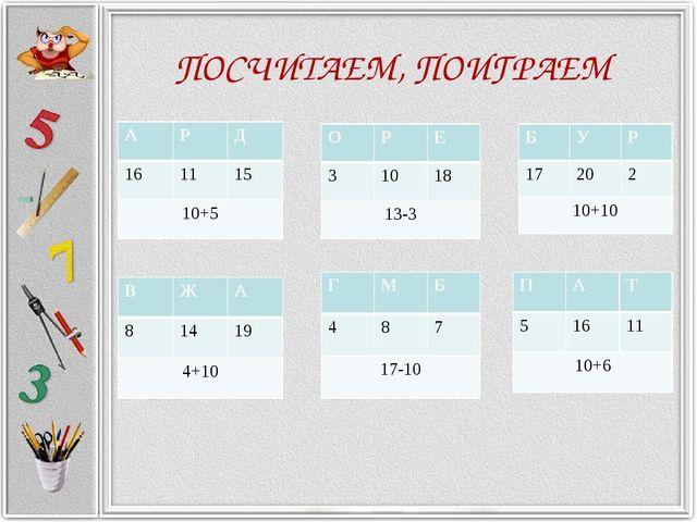 ПОСЧИТАЕМ, ПОИГРАЕМ АРД 161115 10+5 ОРЕ 31018 13-3 ВЖА 81419 4+...