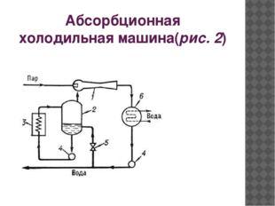 Абсорбционная холодильная машина(рис. 2)