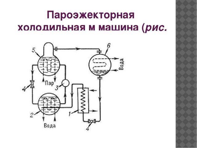 Пароэжекторная холодильная м машина (рис. 3)