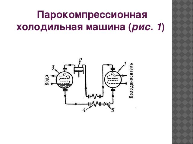 Парокомпрессионная холодильная машина (рис. 1)