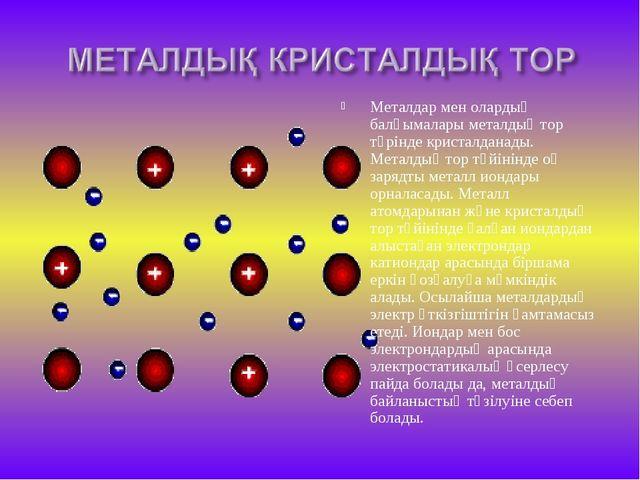 Металдар мен олардың балқымалары металдық тор түрінде кристалданады. Металдық...