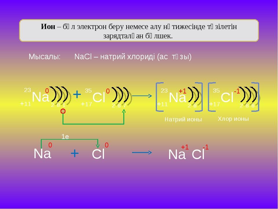Ион – бұл электрон беру немесе алу нәтижесінде түзілетін зарядталған бөлшек....