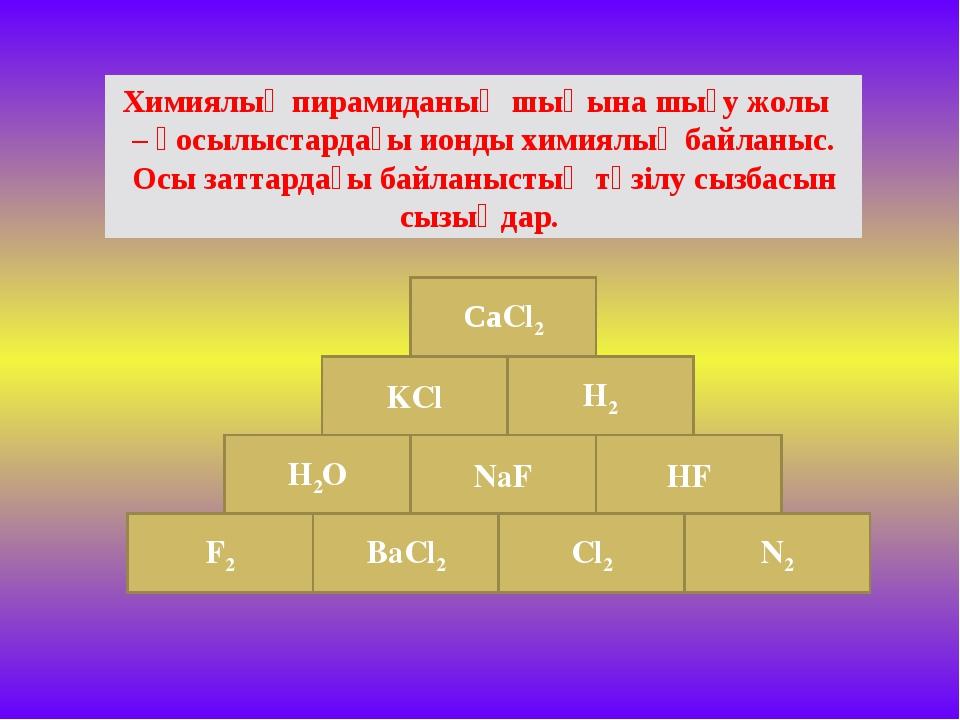 Химиялық пирамиданың шыңына шығу жолы – қосылыстардағы ионды химиялық байланы...