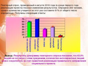 Повторный опрос, проведенный в августе 2016 года (в конце первого года реализ