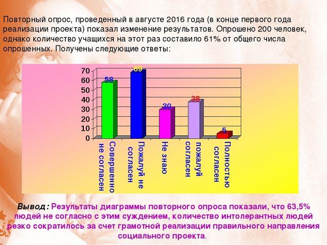 Повторный опрос, проведенный в августе 2016 года (в конце первого года реализ...