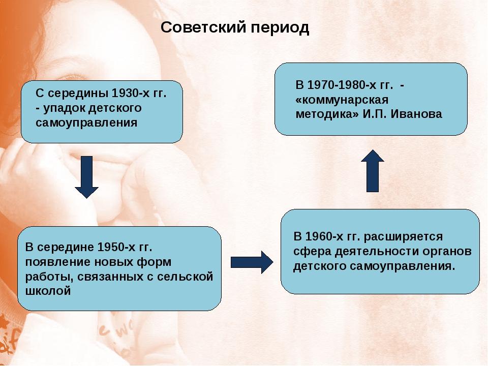 Советский период С середины 1930-х гг. - упадок детского самоуправления В сер...