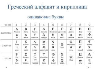 Греческий алфавит и кириллица одинаковые буквы