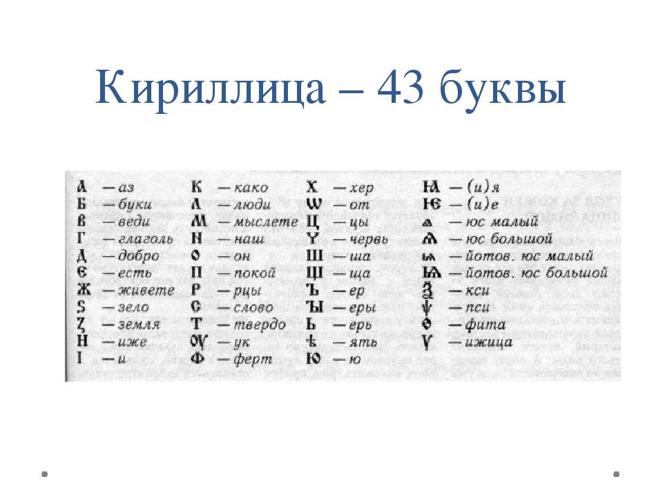 Кириллица – 43 буквы