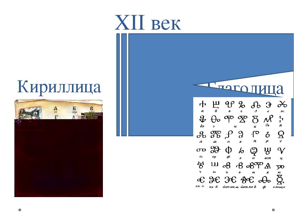 Глаголица Кириллица XII век