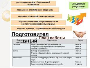 План работы 1 этап: Подготовительный Ожидаемые результаты рост социальной ио