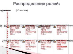 Распределение ролей: