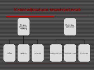 Классификация землетрясений