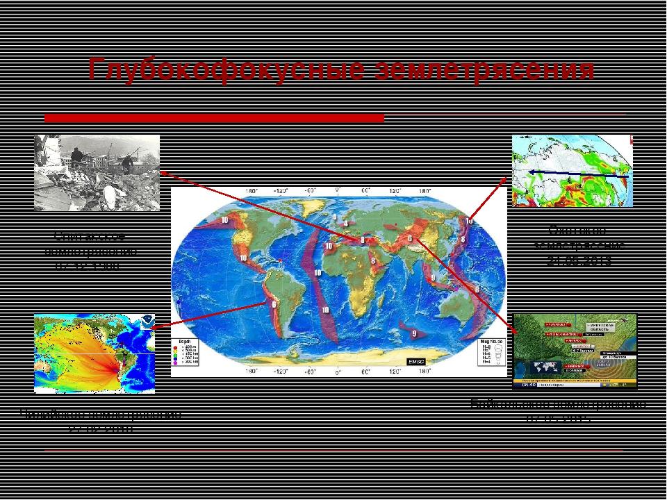 Глубокофокусные землетрясения Чилийское землетрясение 27.02.2010 Байкальское...