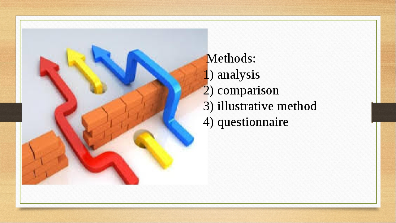 Methods: 1) analysis 2) comparison 3) illustrative method 4) questionnaire