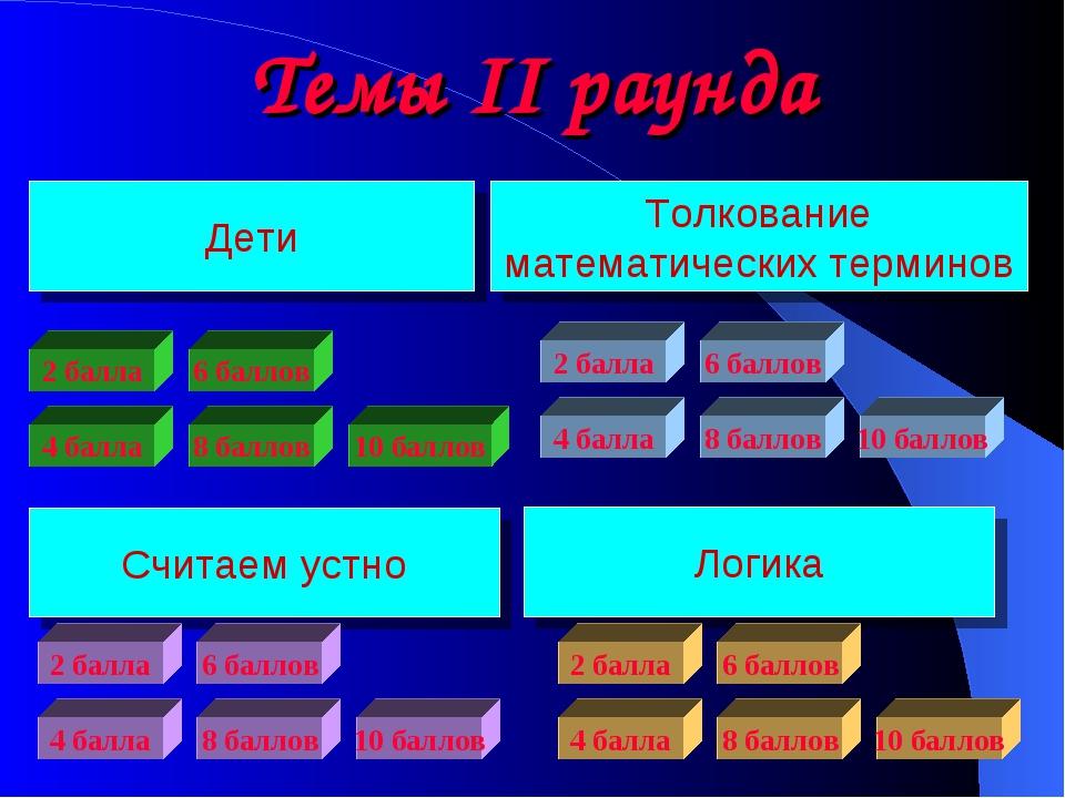 Темы II раунда Дети Считаем устно Логика Толкование математических терминов 2...