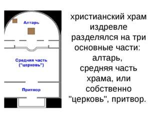 христианский храм издревле разделялся на три основные части: алтарь, средняя