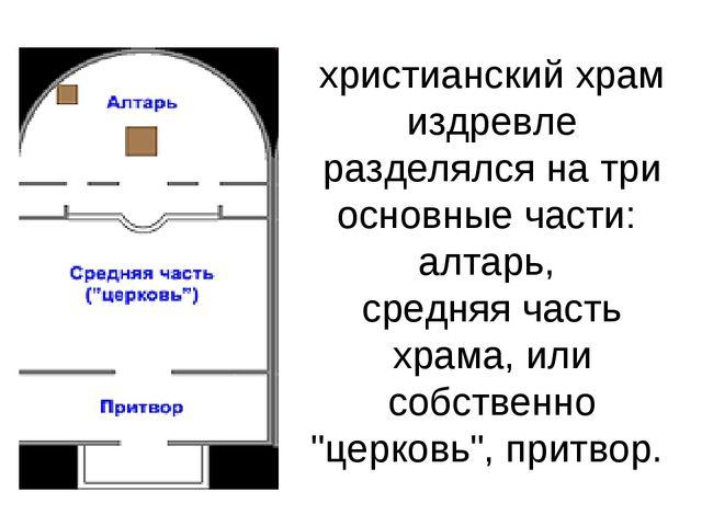 христианский храм издревле разделялся на три основные части: алтарь, средняя...