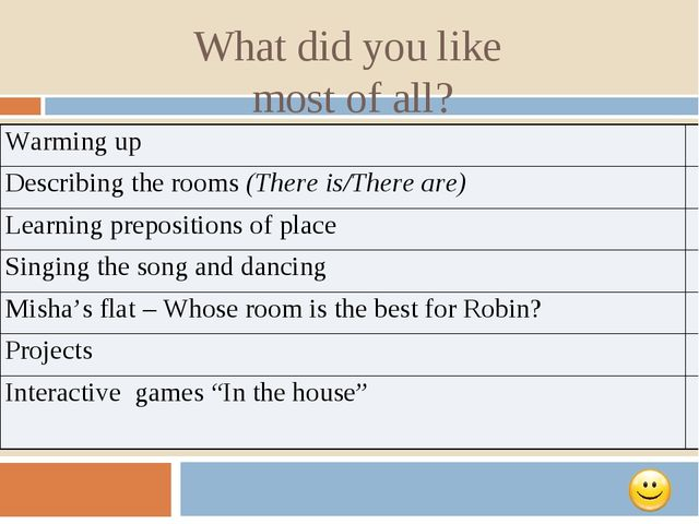 What did you like most of all? Warming up Describing the rooms(There is/There...