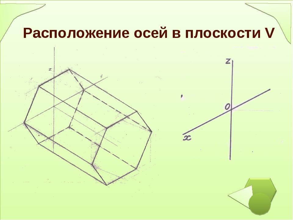Расположение осей в плоскости V