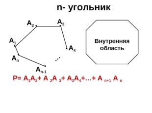 n- угольник … Аn-1 Аn А4 А3 А2 А1 P= А1А2+ А 2А 3+ А3А4+…+ А n+1 А n Внутрен