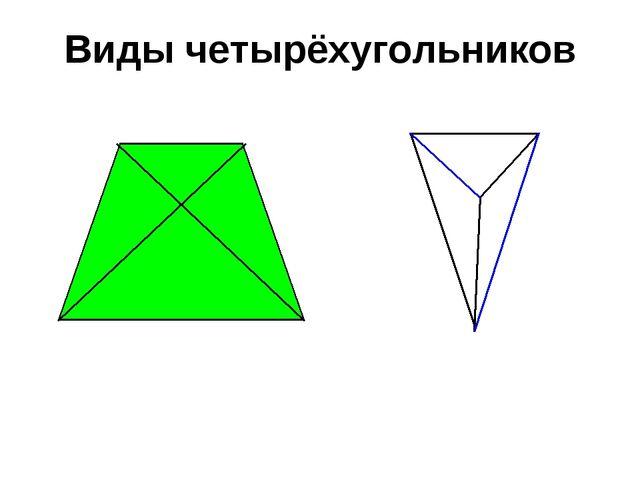 Виды четырёхугольников