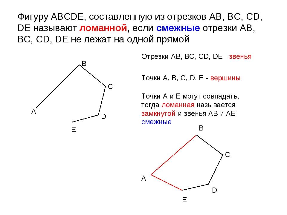Фигуру ABCDE, составленную из отрезков AB, BC, CD, DE называют ломанной, если...