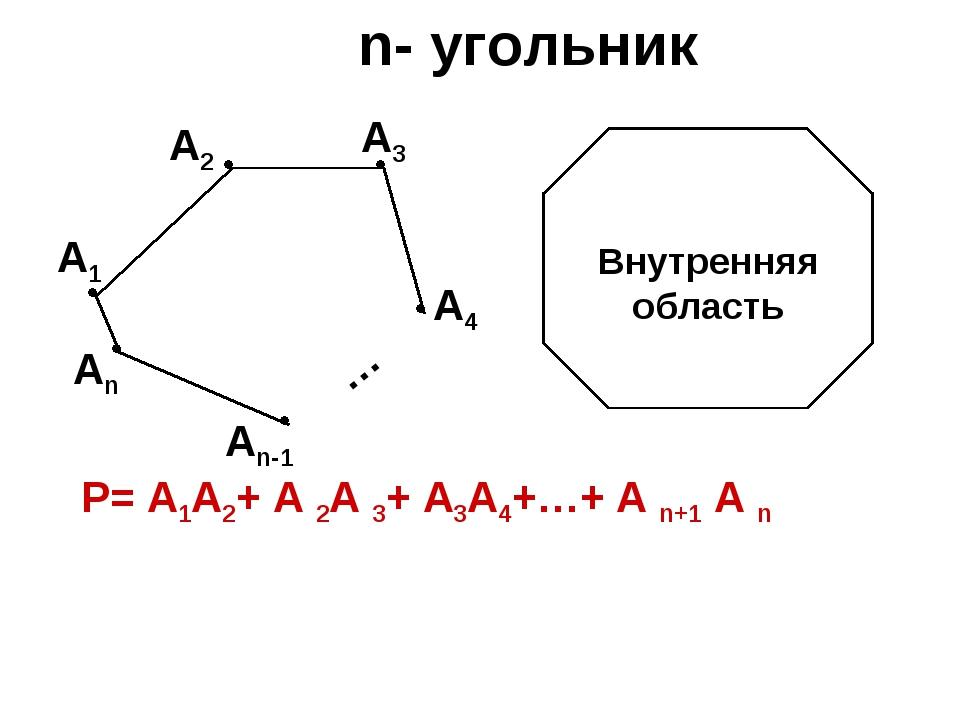 n- угольник … Аn-1 Аn А4 А3 А2 А1 P= А1А2+ А 2А 3+ А3А4+…+ А n+1 А n Внутрен...