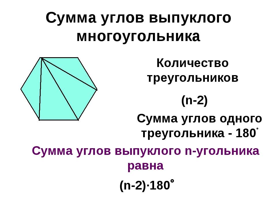 Сумма углов выпуклого многоугольника Количество треугольников (n-2) Сумма угл...